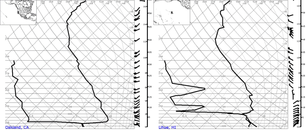 Upper air soundings that are representative of typical summertime conditions. The two soundings were taken at the same time. The image on the left is from Oakland, CA, and features a very strong and very low inversion. The image on the right is from Lihue, HI, and features a weaker and more elevated inversion.